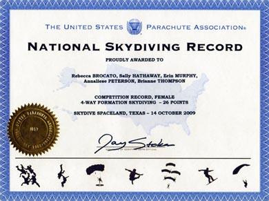 USPA National Skydiving Record